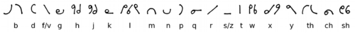Byrom shorthand consonants.png