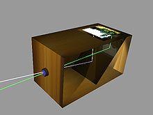 Camera obscura box.jpg