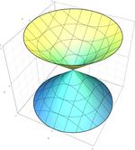 Circular Cone Quadric.png