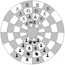 Position de départ des pièces