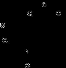 Colchicine 2D structure