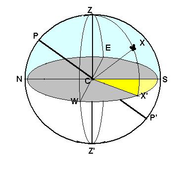 Coordenadas horizontales.png