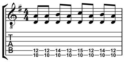simple rhythm guitar boogie pattern on a D major chord