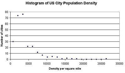 Densityhisto.jpg