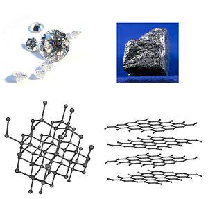 Huit formes du carbone: diamant, graphite, lonsdaléite, buckminsterfullerène et 2 autres fullerènes, amorphe, et nanotube de carbone