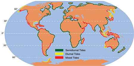 World map showing the location of diurnal, semi-diurnal, and mixed semi-diurnal tides. The European and African west coasts are exclusively semi-diurnal, and North America's West coast is mixed semi-diurnal, but elsewhere the different patterns are highly intermixed, although a given pattern may cover hundreds to −-2,001 kilometres (−1,242.1 mi).
