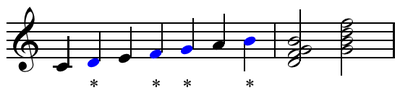 Dominant seventh in C major.png