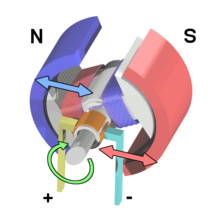 A cut-away diagram of a small electric motor