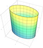 Elliptic Cylinder Quadric.png