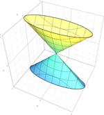 Elliptical Cone Quadric.Png