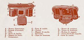 Le Cent-Vues, appareil photo conçu par Étienne Mollier, médaille d'or du Concours Lépine 1910