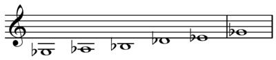 G-flat major pentatonic scale