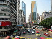 HK Mong Kok view2008.jpg
