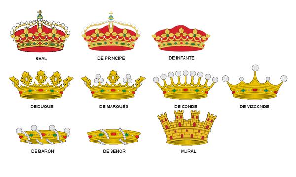 Heraldic Crowns Spanish Heraldry.PNG
