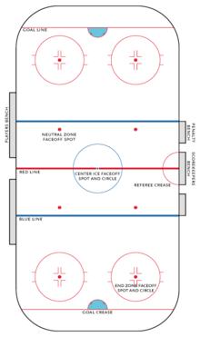 HockeyRink.png