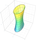 Hyperboloid Of One Sheet Quadric.png
