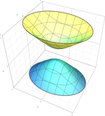 Hyperboloid Of Two Sheets Quadric.png