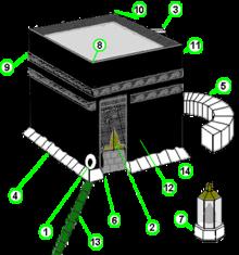 Kaaba.png