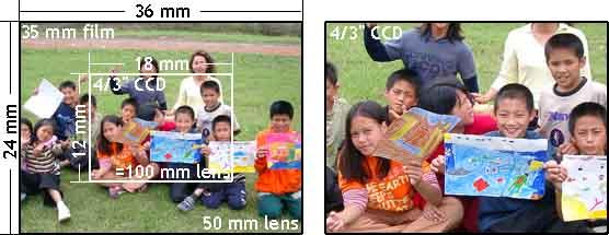 Kids 50mm 100mm.jpg