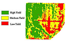 Graphic of a LIDAR return, featuring different crop yield rates.