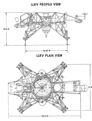 LLRV two view diagram.png