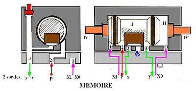 MEMOIRE-pneumatique.JPG