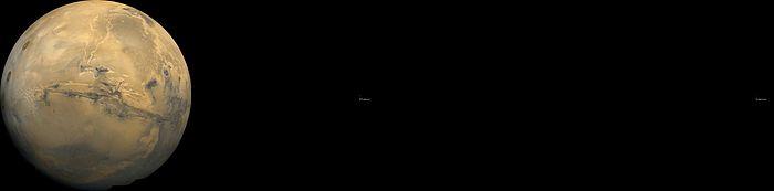 Mars Moons Orbit distance.jpeg