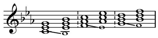 Minor T,S,D, and parallel