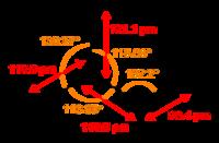 Nitric-acid-2D-dimensions.png