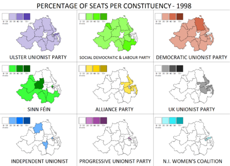 Northern Ireland Assembly election 1998.png