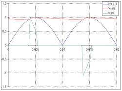 PD2 filtré, courant d'entrée avec RC = 0,1 s.png