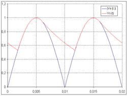 PD2 filtré avec RC = 0,01 s.png