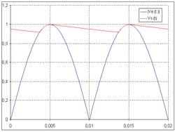 PD2 filtré avec RC = 0,1 s.png