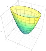 Paraboloid Quadric.Png