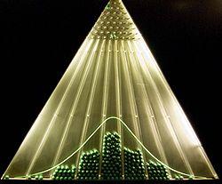 Pyramide formée de faisceaux convergents qui surmonte une courbe de Gauss