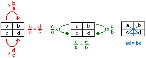 tres maneras de ver la proporcionalidad