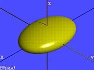 Quadric Ellipsoid.jpg