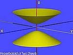 Quadric Hyperboloid 2.jpg