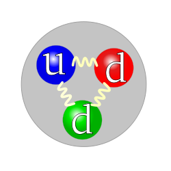 Quark structure neutron.svg