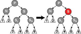 Diagram of case 3