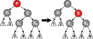 Diagram of case 4