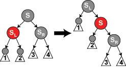 Diagram of case 5