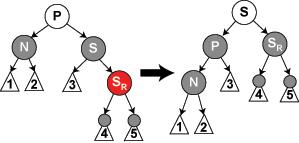Diagram of case 6