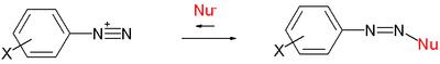 Ritchie equation diazonium ion reactions