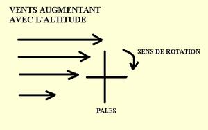 Rotation horizontale.png