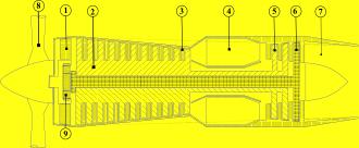 Schéma de principe du turbopropulseur.png