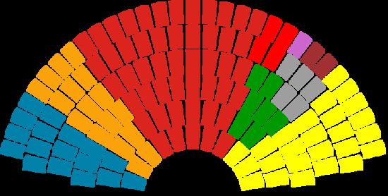 Scottish Parliament 2003 dissolution.png