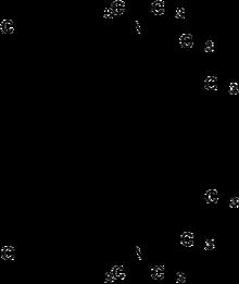 Énantiomère S de la sibutramine (en haut) et R-sibutramine (en bas)