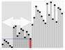 Plot of a quicksort algorithm