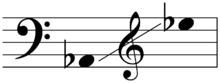 Sounding range of tenor saxophone.png